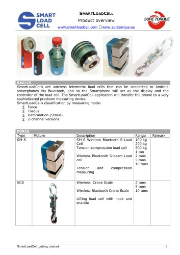SmartLoadCell product overview
