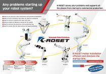 K-ROSET Offline programming tool - 2