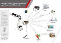 Line Up Kawasaki Robot with Options - 11