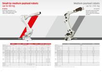 Line Up Kawasaki Robot with Options - 3
