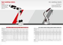 Line Up Kawasaki Robot with Options - 5