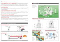 Palletizing robots - 3
