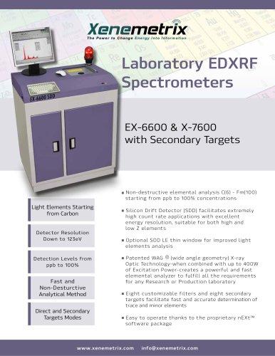 Laboratory EDXRF Spectrometers