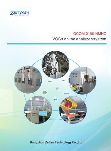 VOCs Monitoring Gas High Temperature Form