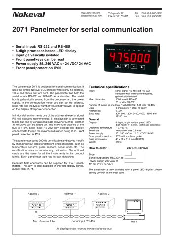 2071 Panelmeter for serial communication