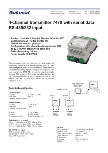 4-channel transmitter 7470 with serial data RS-485/232 input