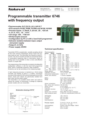 6746B Programmable transmitter with frequency output