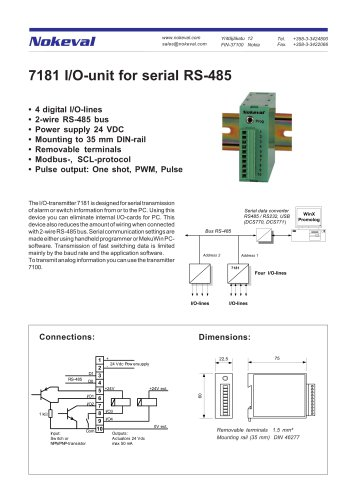 7181 I/O-unit for serial RS-485