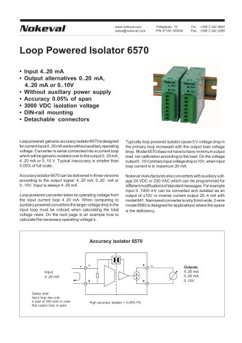 Loop Powered Isolator 6570