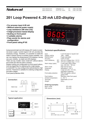 Loop powered panel meters 201