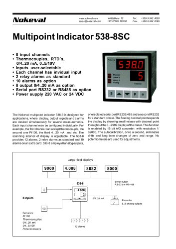 Multipoint Indicator 538-8SC