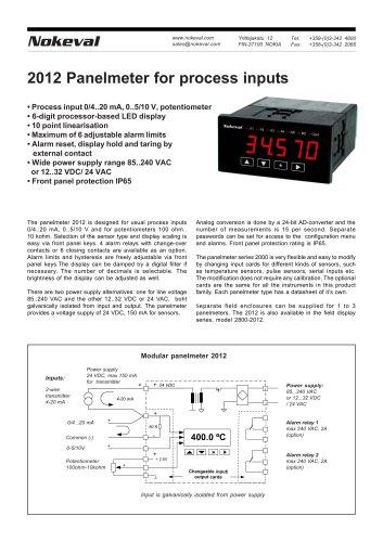 Panel meters 2012