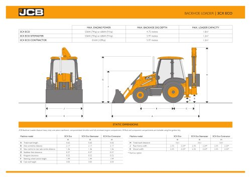 3CX ECO - JCB - PDF Catalogs | Technical Doentation ... Jcb Cx Wiring Diagram on jcb skid steer diagrams, jcb 525 50 wirng diagram, hyster forklift diagram, jcb transmission diagram, cummins engine diagram, jcb backhoe wiring schematics, jcb parts diagram, jcb tractor, jcb battery diagram,