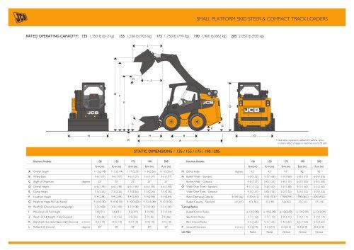 SMALL PLATFORM SKID STEER & COMPACT TRACK LOADERS