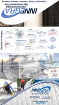 INNEGRA technologies high performance fiber