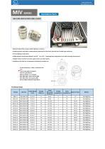 Metal Ventilation Cable Gland