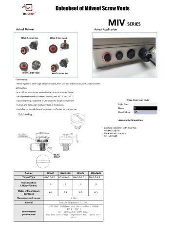 New tiny pressure release vent M3, M4