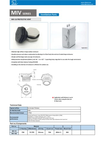 Waterproof Breather Vent Plug M16x1.5