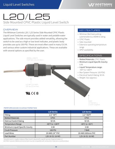 L20/L25 Side Mounted CPVC Plastic Liquid Level Switch