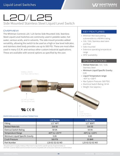 Side Mounted Stainless Steel Liquid Level Switch