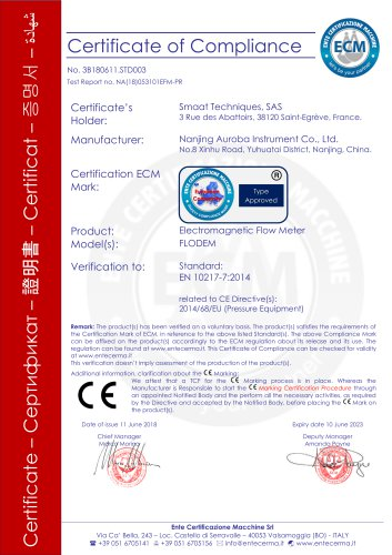 CE certificate of electromagnetic flow meter with  Pressure Equipment