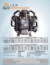 Grizzly G510 Five-Stage High Pressure Compressor - 2