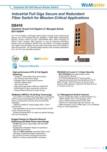 DS410F - Industrial 6GF+2GC+2G L2 Managed Fiber Switch - WoMaster