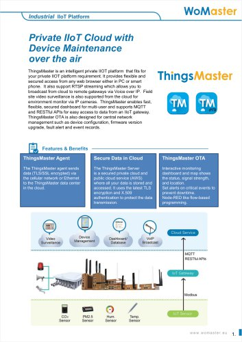 Private IIoT Cloud with Device Maintenance over the air   WoMaster