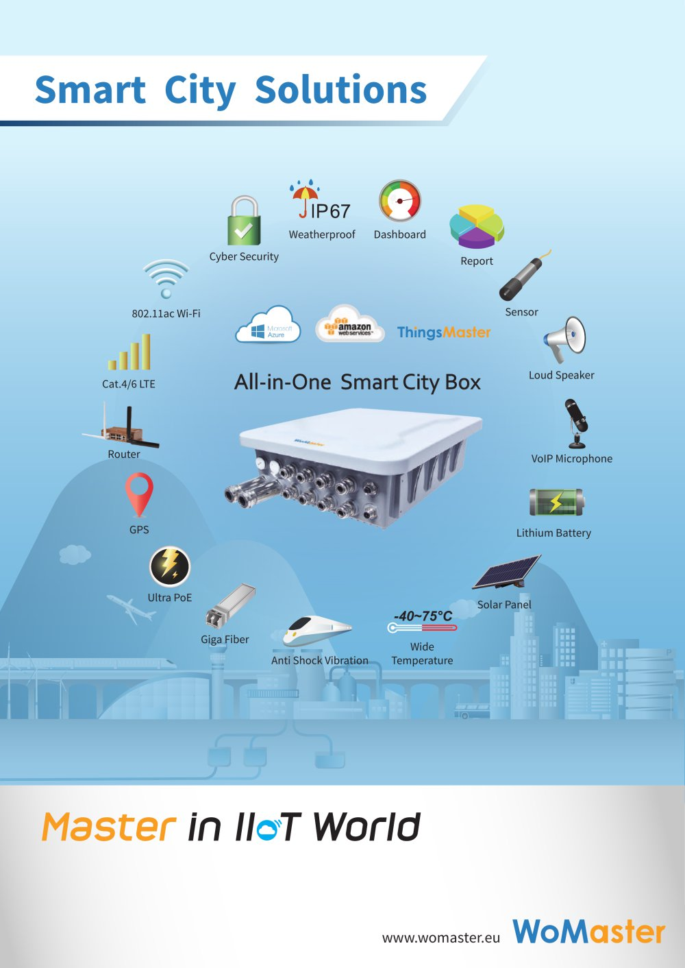 Against The Smart City Pdf