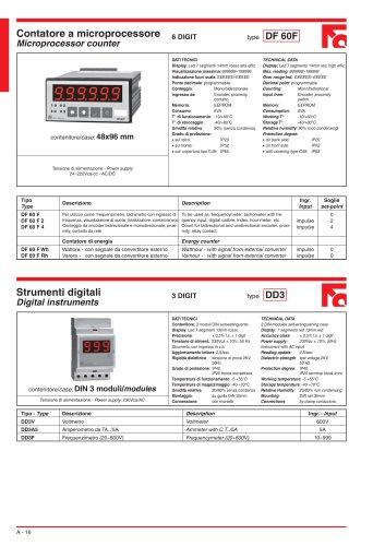 Microprocessor counter