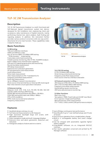 TLP-3C 2M Transmission Analyzer