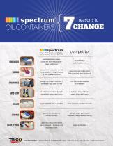 7 reasons_spectrum - 1