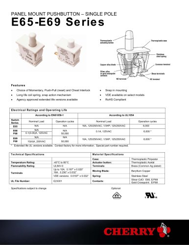 Pushbutton E/F Series