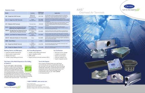 Axis Overhead Air Terminals