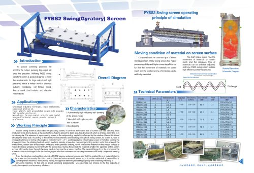 Weiliang FYBS2 gyratory screener for food, chemical and mineral industry