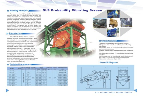 Weiliang GLS linear vibrating screener for mineral industry