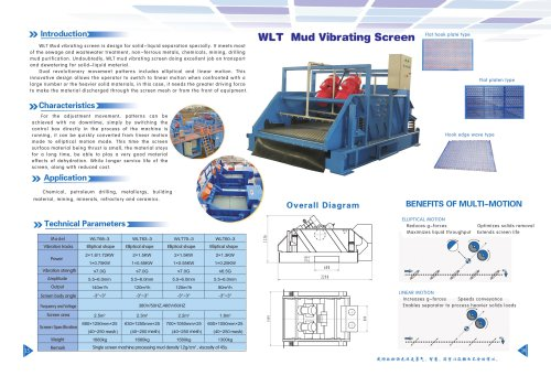 Weiliang WLT vibrating screener for solids and liquids separation