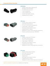 TE Terminals and Connectors - 10