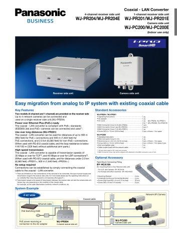WJ-PR204/WJ-PR201/WJ-PC200