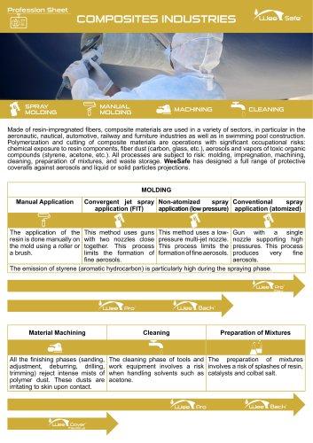 Profession Sheet -  Composites industries
