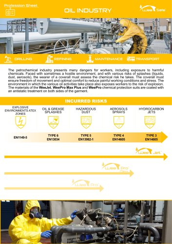 Profession Sheet - Oil industry