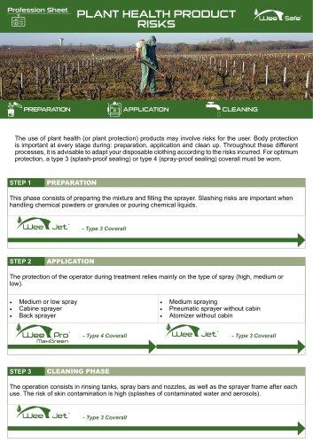 Profession Sheet - Plant health product Risks