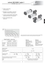 ISO 5599/1 valves - size 1