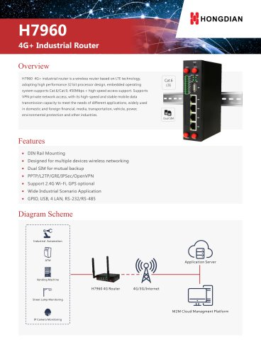 H7960 4G Router Technical Specification V1.0.1