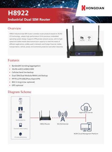 H8922 Dual Modem Router V1.1