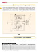 3 phase induction brake motors - 7