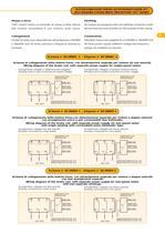 3 phase induction brake motors - 8