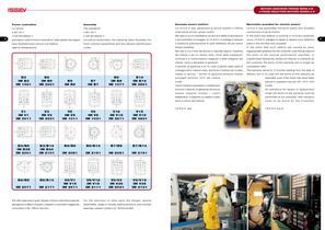 3 Phase induction motor - 3