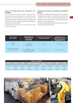 AD-ATEX series flameproof 3 phase induction motors - 11