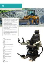 Construction machinery control systems - 4